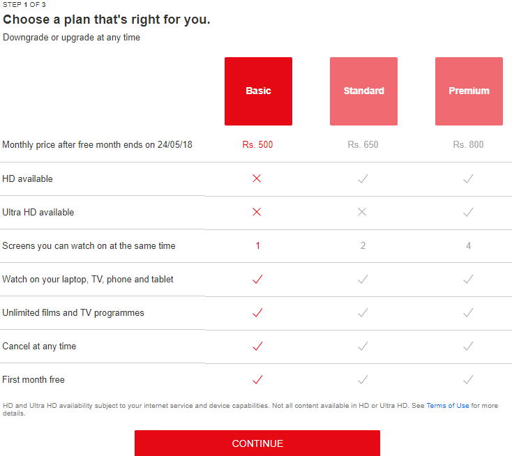 How to Get Free Netflix Premium Account - Tricky Bell