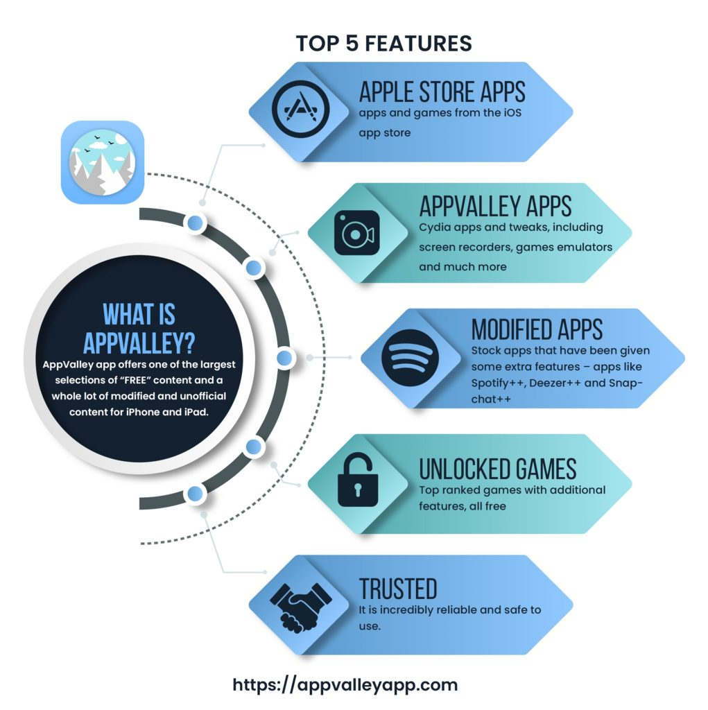How to Download AppValley App- Full Guide - Tricky Bell