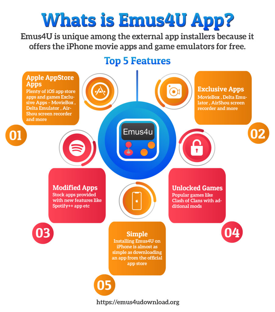 Download Emus4U App